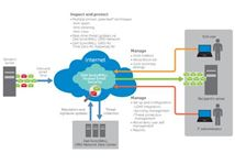Image de SonicWall Hosted Email Security, 25u, 2y (01-SSC-5034)